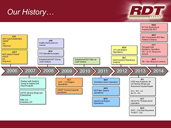 RDT History Overview